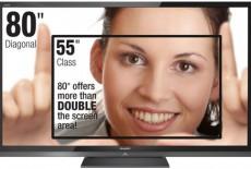 So sánh máy chiếu và tivi LCD kích thước lớn