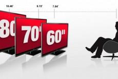 Ngồi xem tivi như thế nào là phù hợp?