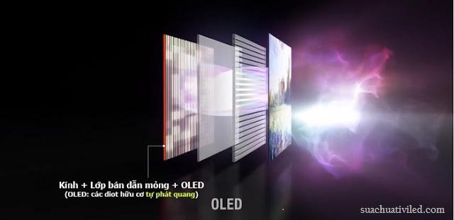 Công nghệ màn hình OLED